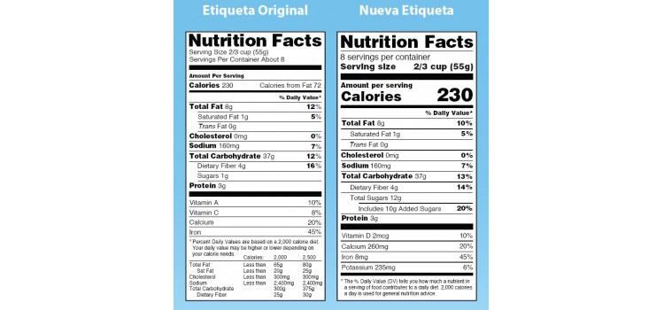 Nueva etiqueta de información nutricional de la FDA